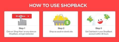 How to use ShopBack