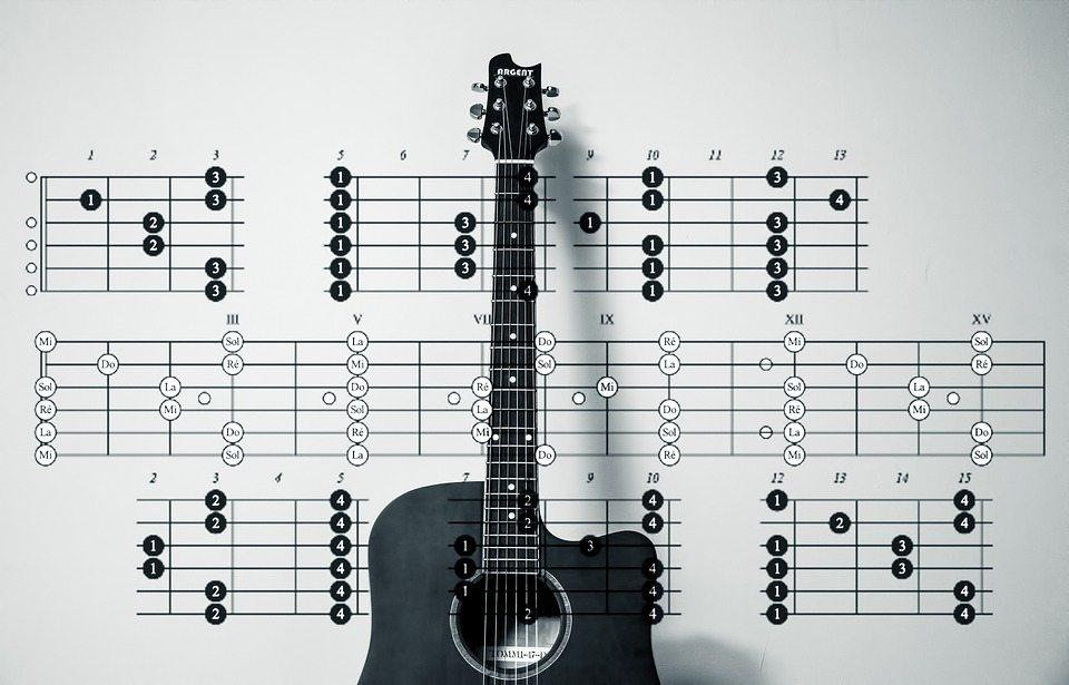 Ini 5 Cara Belajar Main Gitar Sendiri Yang Cepat Dan Mudah