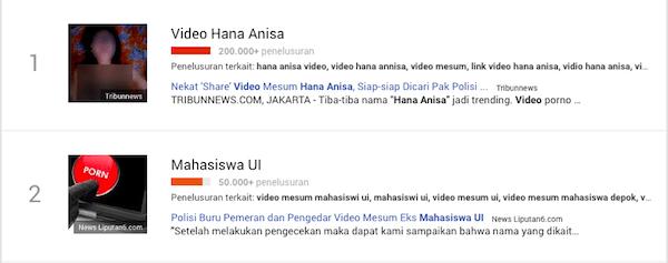Fakta Kasus Video Hanna Annisa