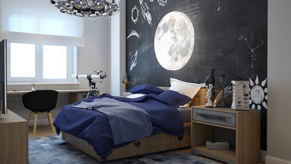 kamar tidur anak laki laki