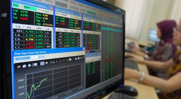 Cara Investasi Saham Reksadana Untuk Pemula