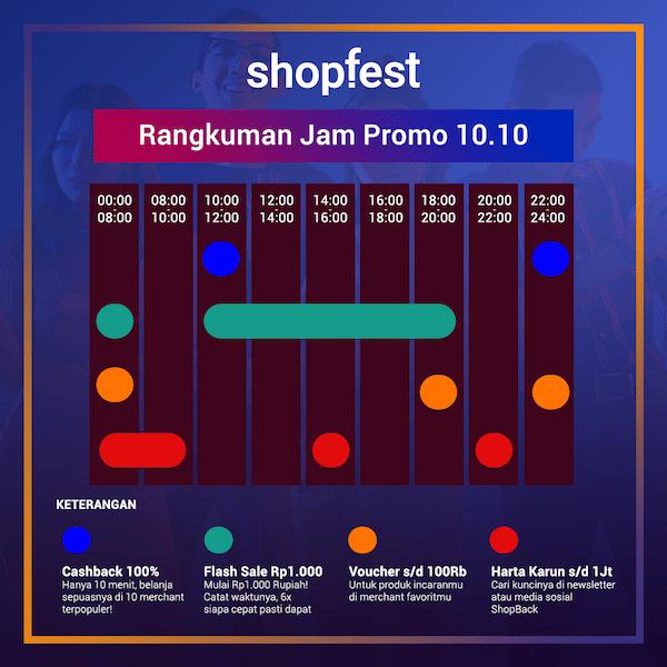 promo shopfest 1010