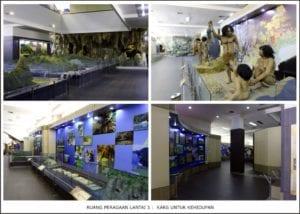 Museum Kars