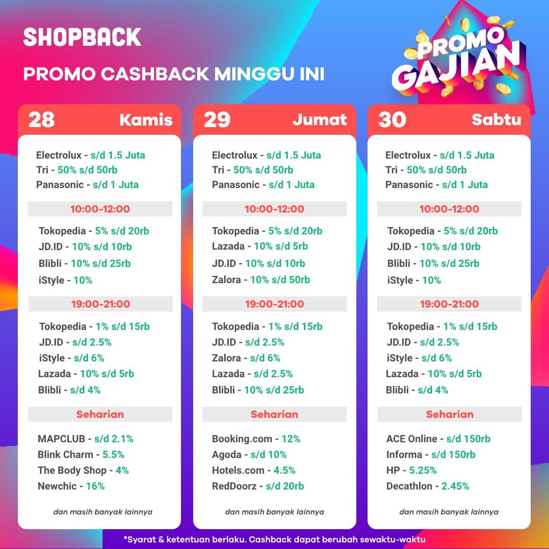 Promo Gajian ShopBack Januari