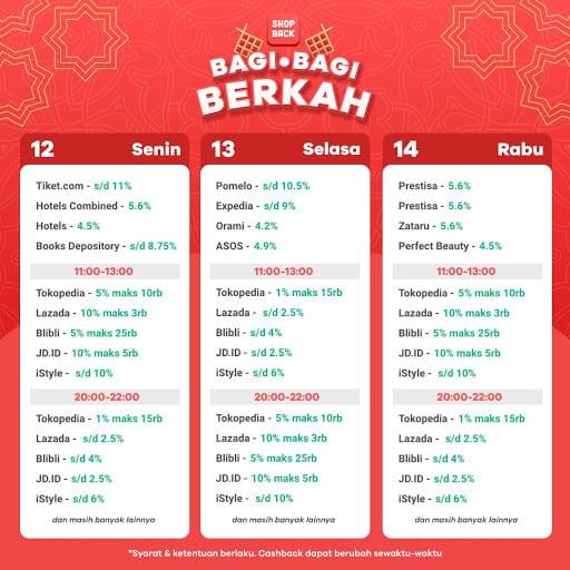 hampers ramadhan
