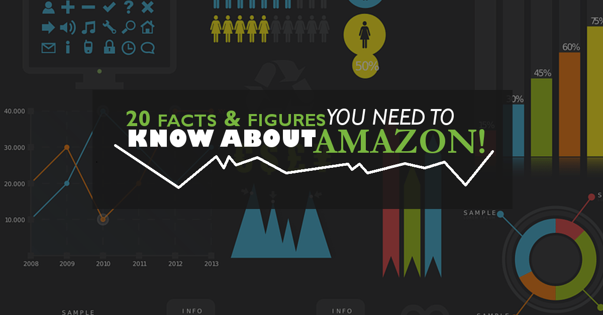 20 Facts And Figures You Need To Know About Amazon!