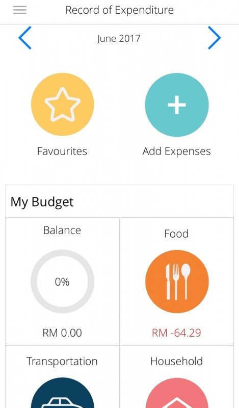 best expense tracking app touchstyle