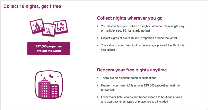 hotels.com stay 10 nights get 1 free