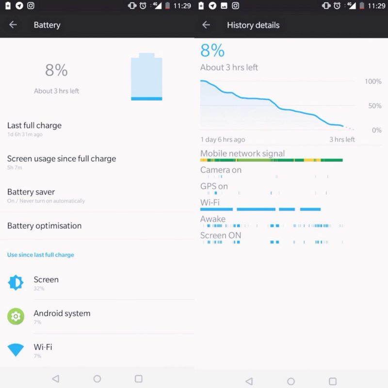 battery life oneplus 5t