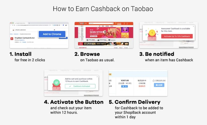 Taobao Cashback Button