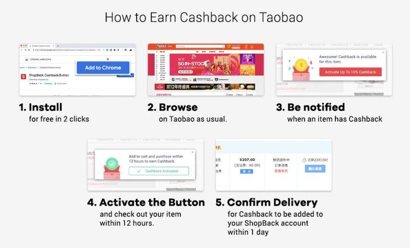 Taobao Cashback Button