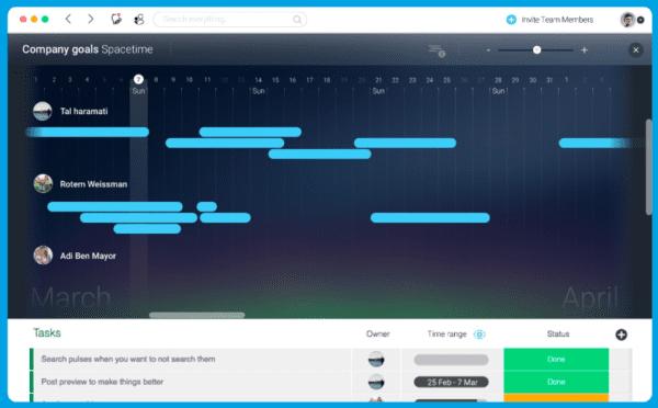 productivity app for teams