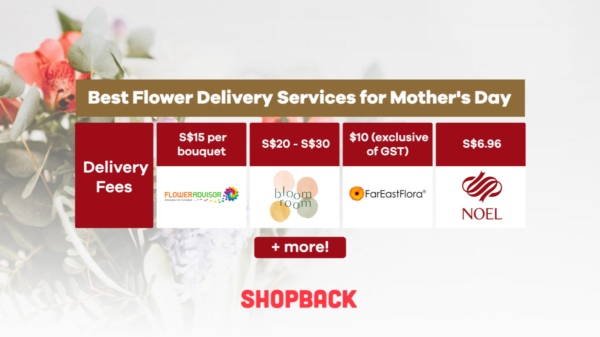 Best Flower Delivery Services for a Sweet Mother's Day Surprise!
