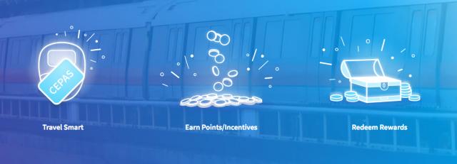 travel smart rewards