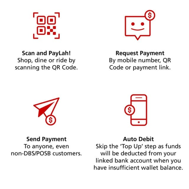 DBS PayLah! Mobile Wallet Features