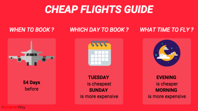 how to book cheap flights mini guide