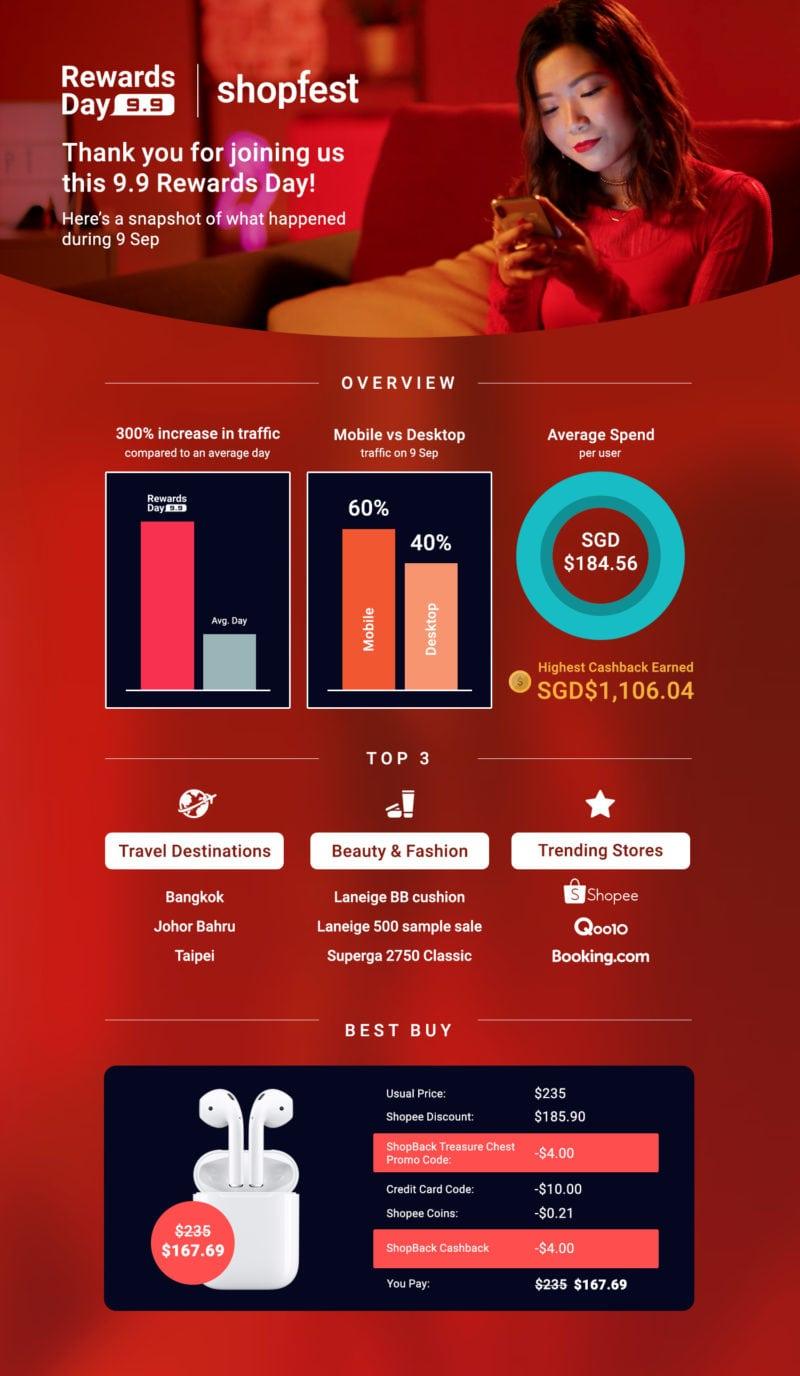 LP_infographic-99-shopback