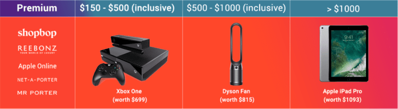BFCM Giveaway Premium