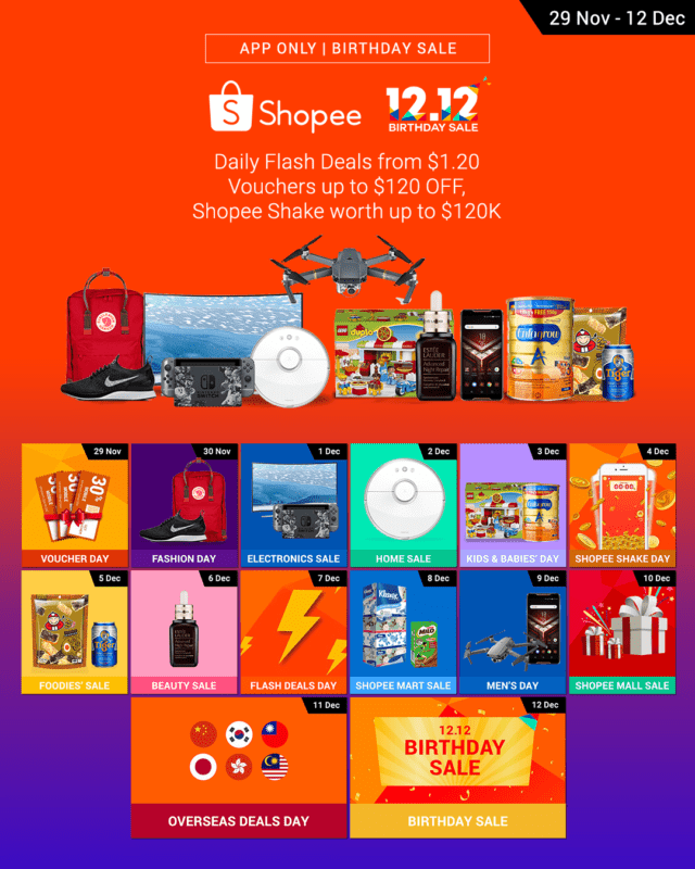 Shopee 1212 Birthday Sale Overview