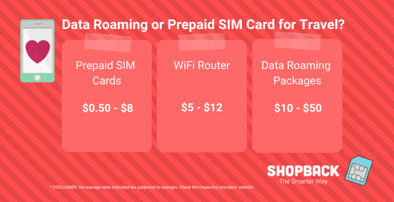 data roaming and prepaid sim cards for travel in singapore shopback blog