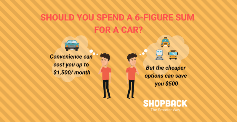 is it wworth it to invest in a car in singapore?