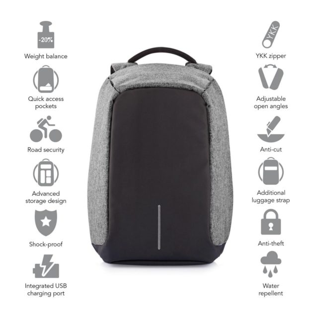 secure backpack design with infographics
