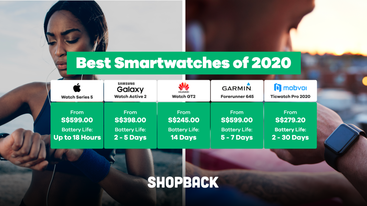Editor's Choice: Best Smartwatches of 2020