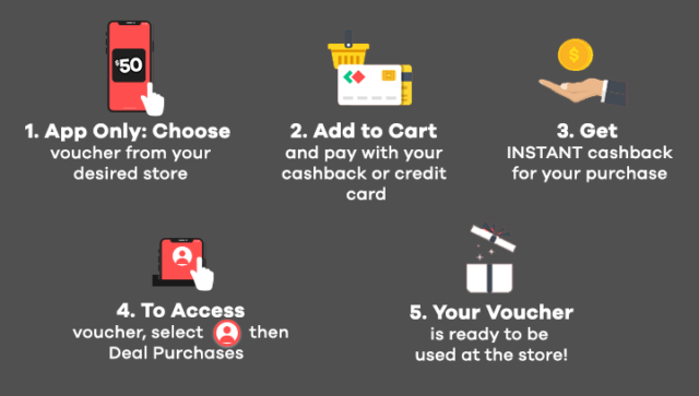 Steps on how to earn Cashback when purchasing GrabFood Vouhers