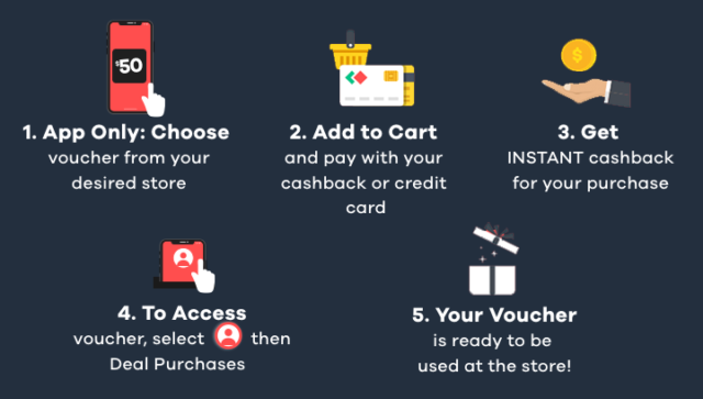 How to earn Cashback off your Amazon Gift Card purchases