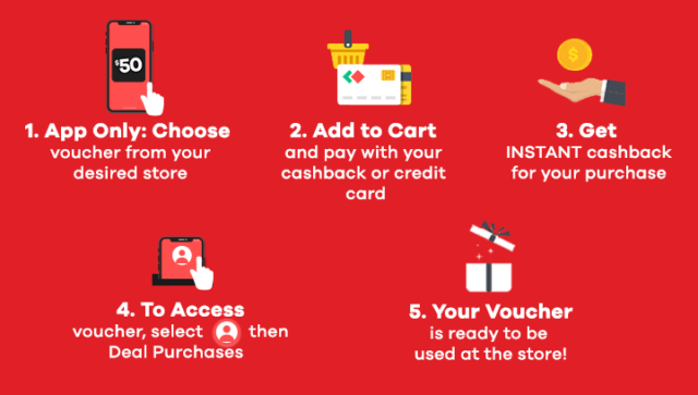 How to earn Cashback off off your Fairprice Voucher purchases on ShopBack