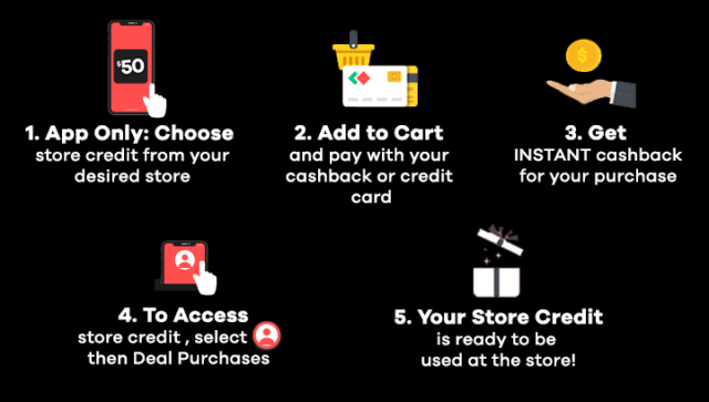 How to Earn Cashback when you purchase Zalora gift cards