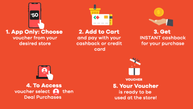 How to earn Cashback off Shopee Voucher purchases