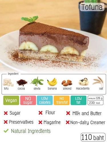 เค้กเพื่อสุขภาพ Meloliz Healthy