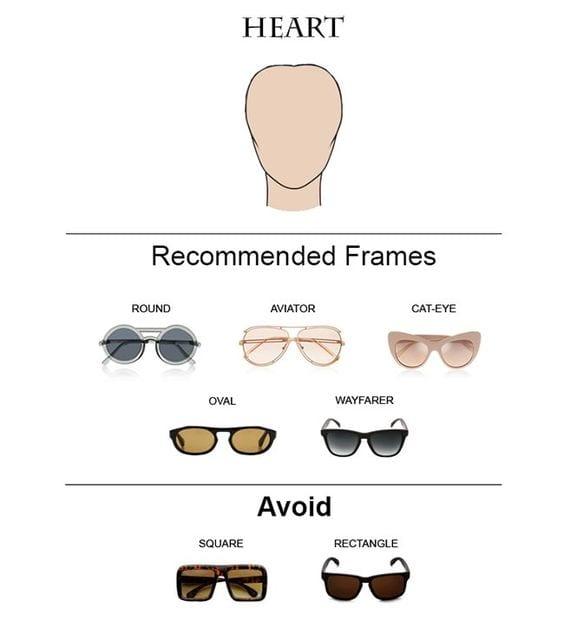 เลือกแว่นสายตาให้เข้ากับรูปหน้า, แว่นกับรูปหน้า