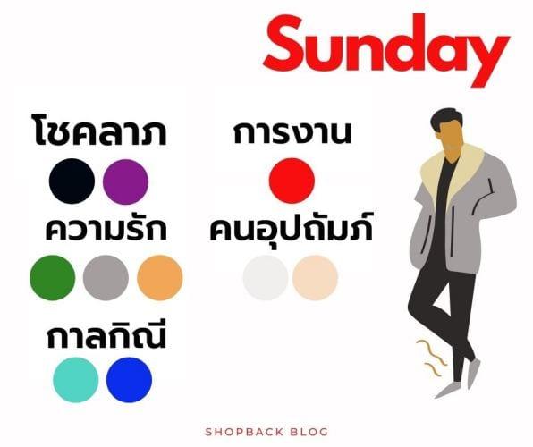 ใส่เสื้อตามวันให้โชค, เสื้อสีมงคลตามวัน