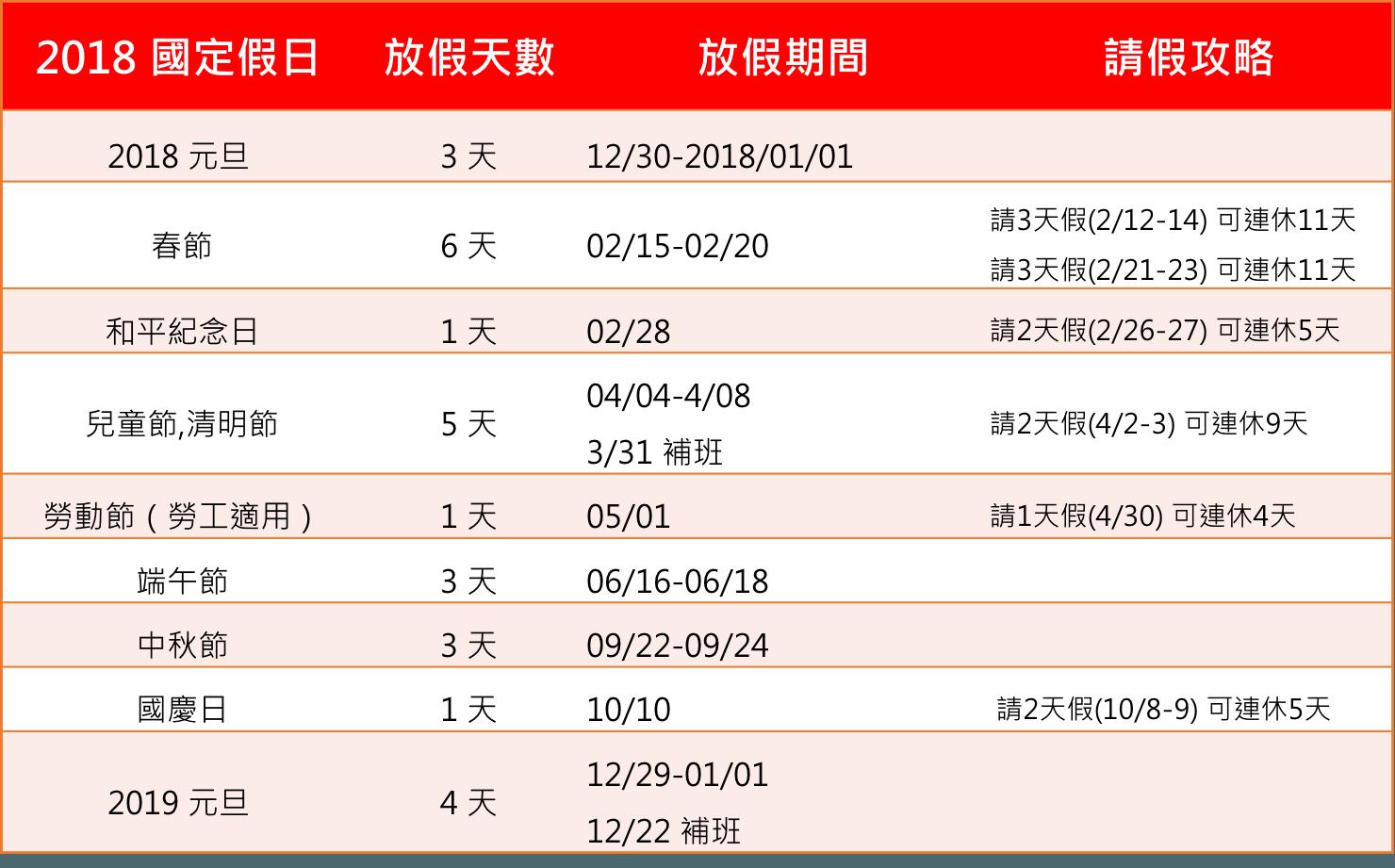 2018連假表