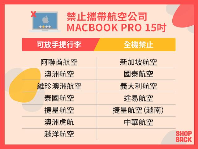 禁帶Macbookpro15航空