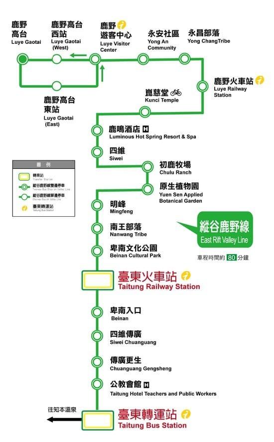 台灣好行台東熱氣球節