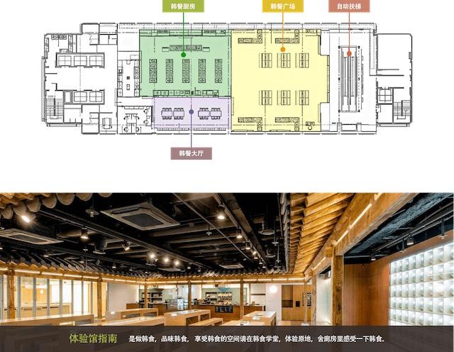 韓食文化館