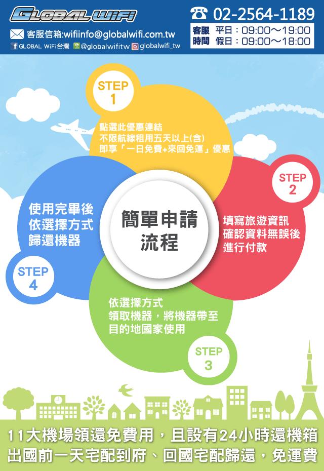 GLOBAL WiFi暑期日本旅遊上網WiFi分享器