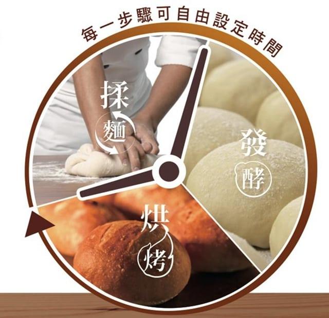 [8H急速配]象印全自動製麵包機