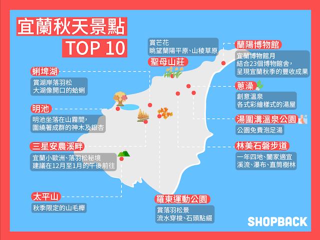 宜蘭秋天景點Top10