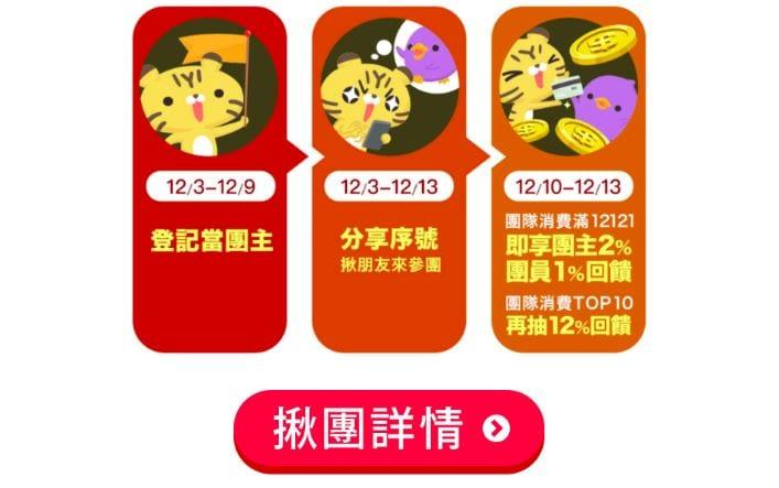 Yahoo!奇摩購物中心12.12活動