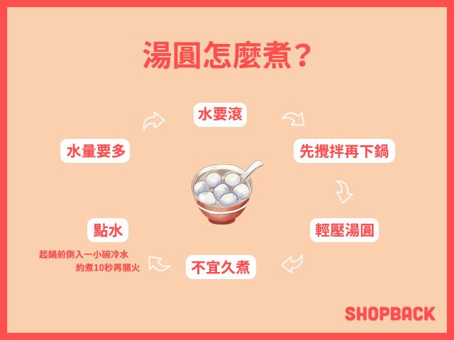 湯圓怎麼煮