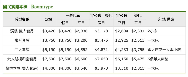 國民賓館房價