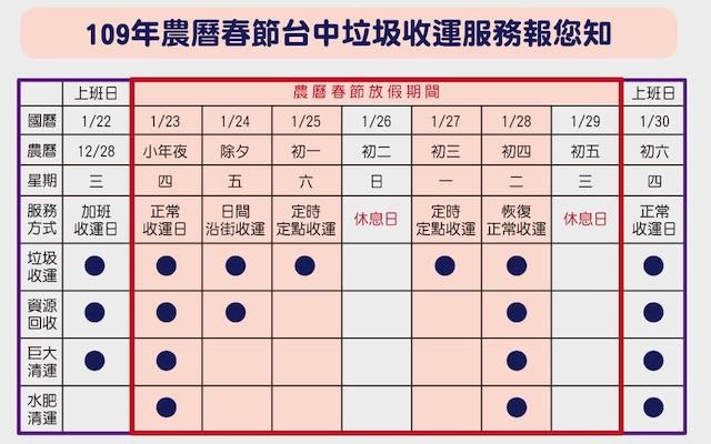 台中市政府 春節 垃圾清運