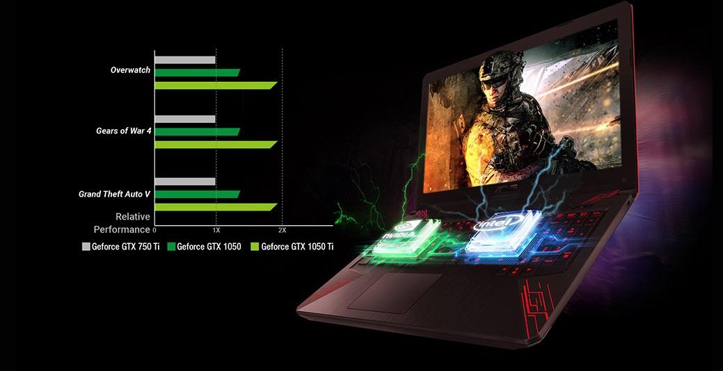 ASUS TUF Gaming FX504GE-0071A8750H