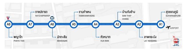 蘇汪納蓬國際機場
