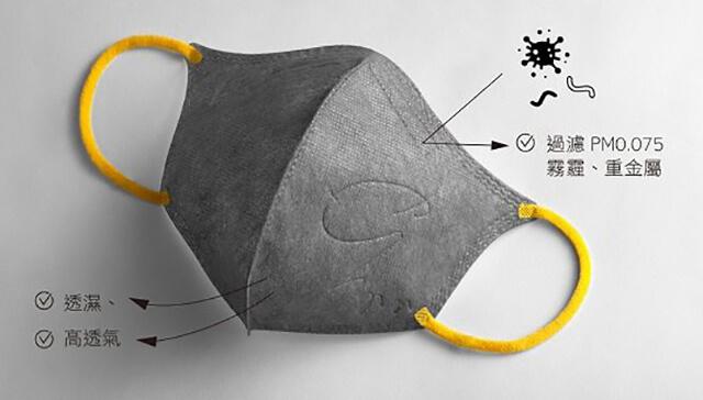 :dc®克微粒奈米薄膜口罩