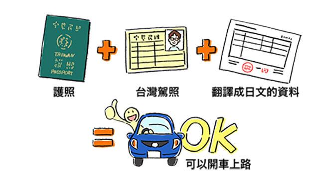 圖片來源:Tabirai租車比價網